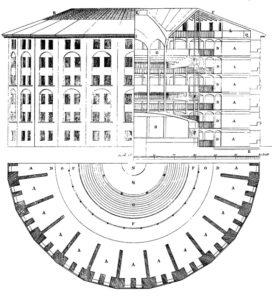Das Panopticon von Jeremy Bentham