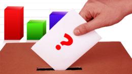 Wahlprognosen